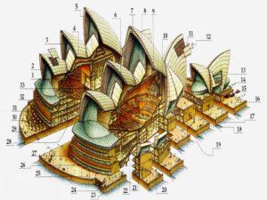 Схема здания
