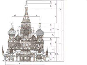 Архитектура Покровского храма