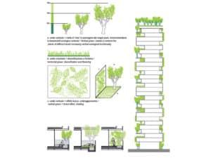 Проект здания с вертикальным озелением